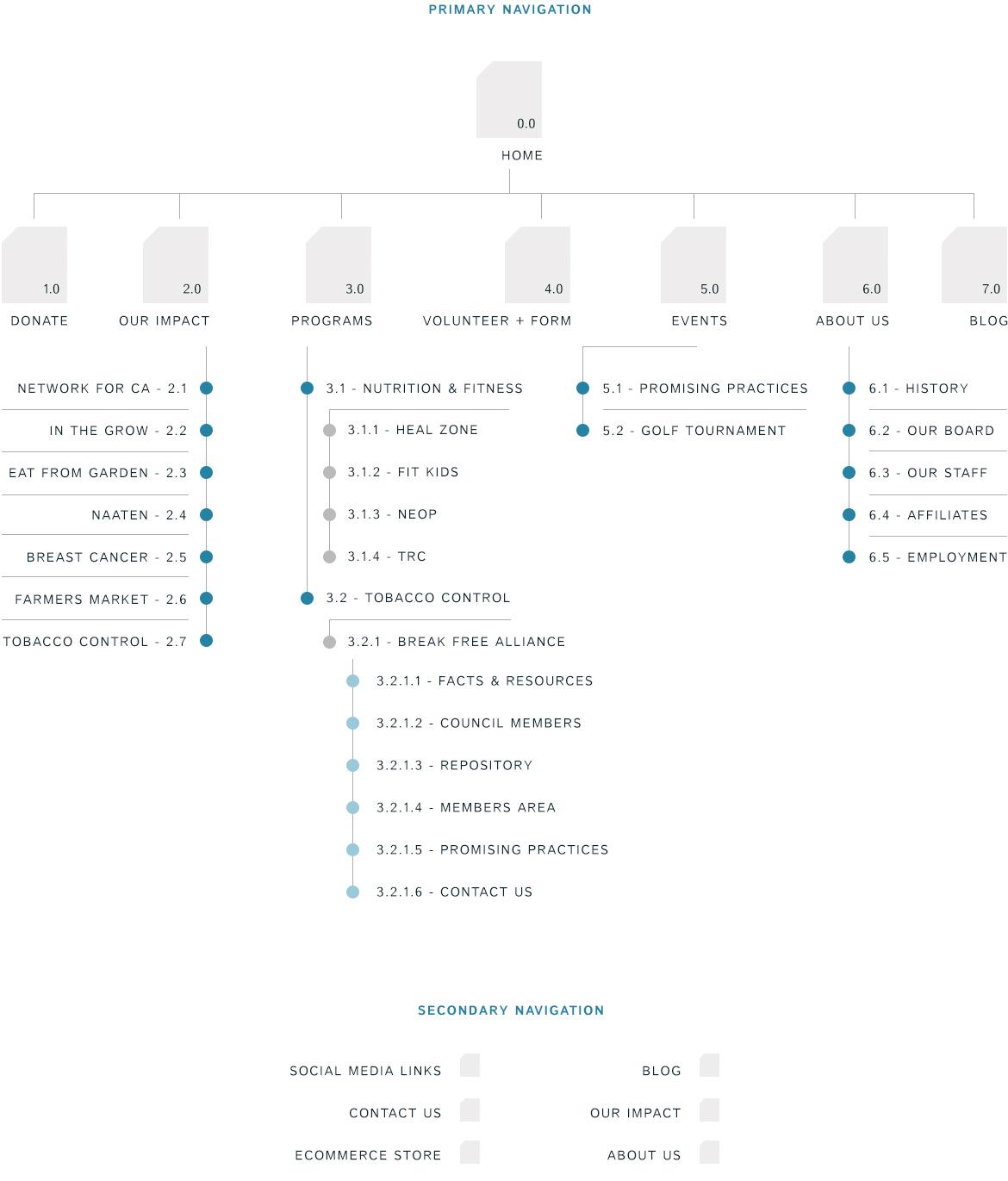 hec-site-map