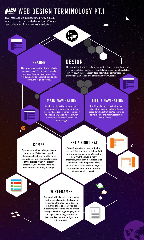 t29-222-infographic v2.5