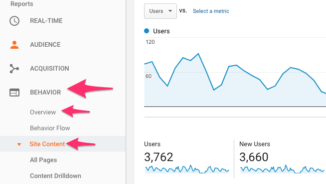 how to find top website pages for the best Google Analytics Metrics
